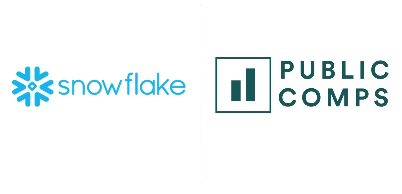 Snowflake S-1 & IPO Teardown