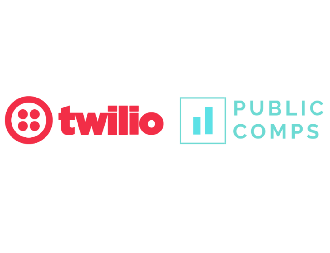 Investment Memo and Predictions for Twilio in 2020